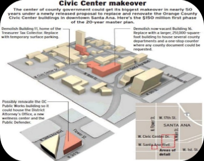 Civic Center Master Plan and Building 16 Demolition